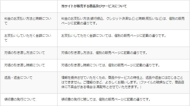 サイト運営者情報2